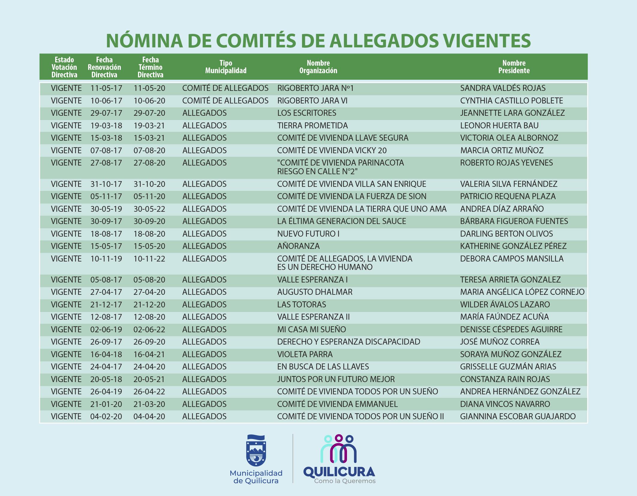 Nomina-comites